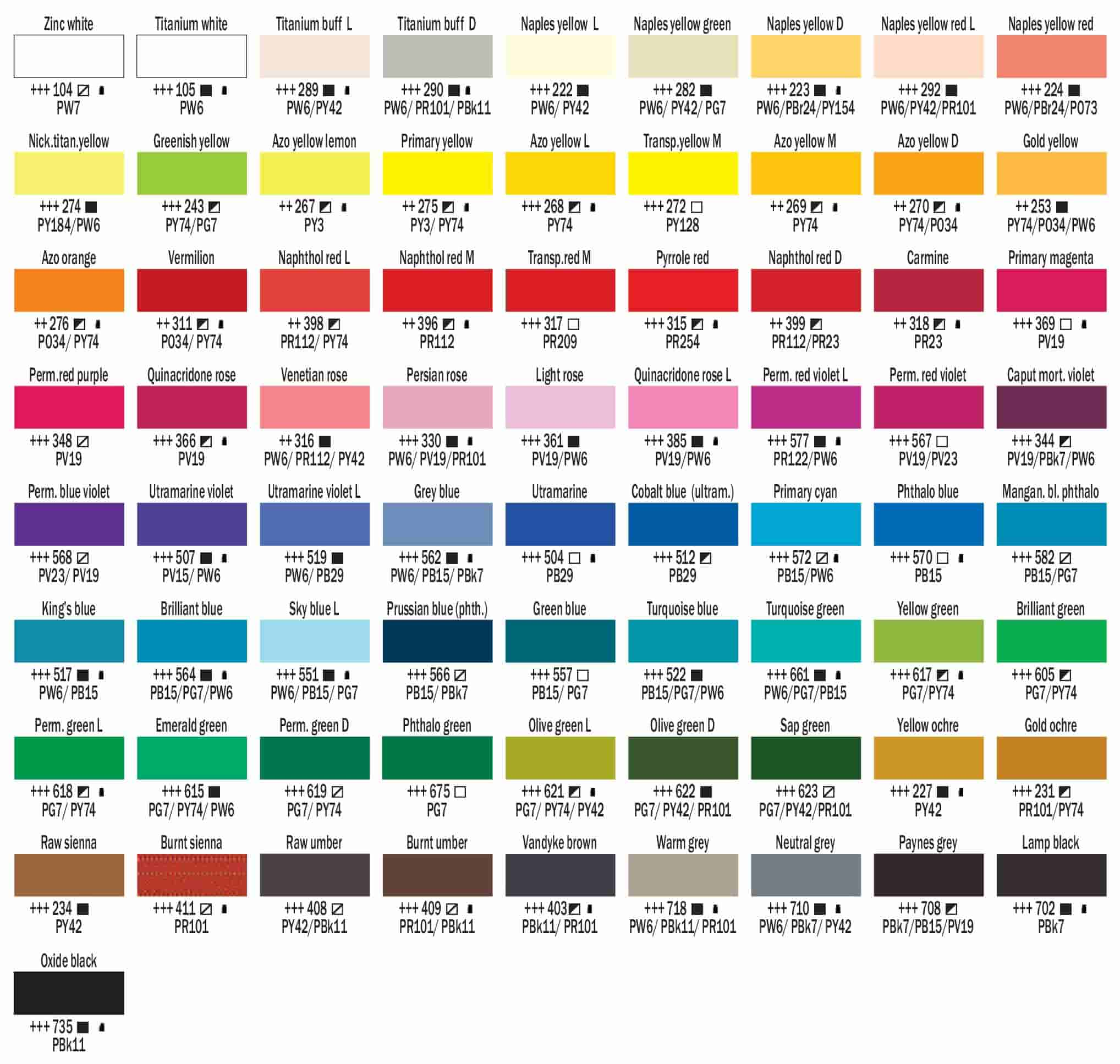 Amsterdam acryl standard color chart