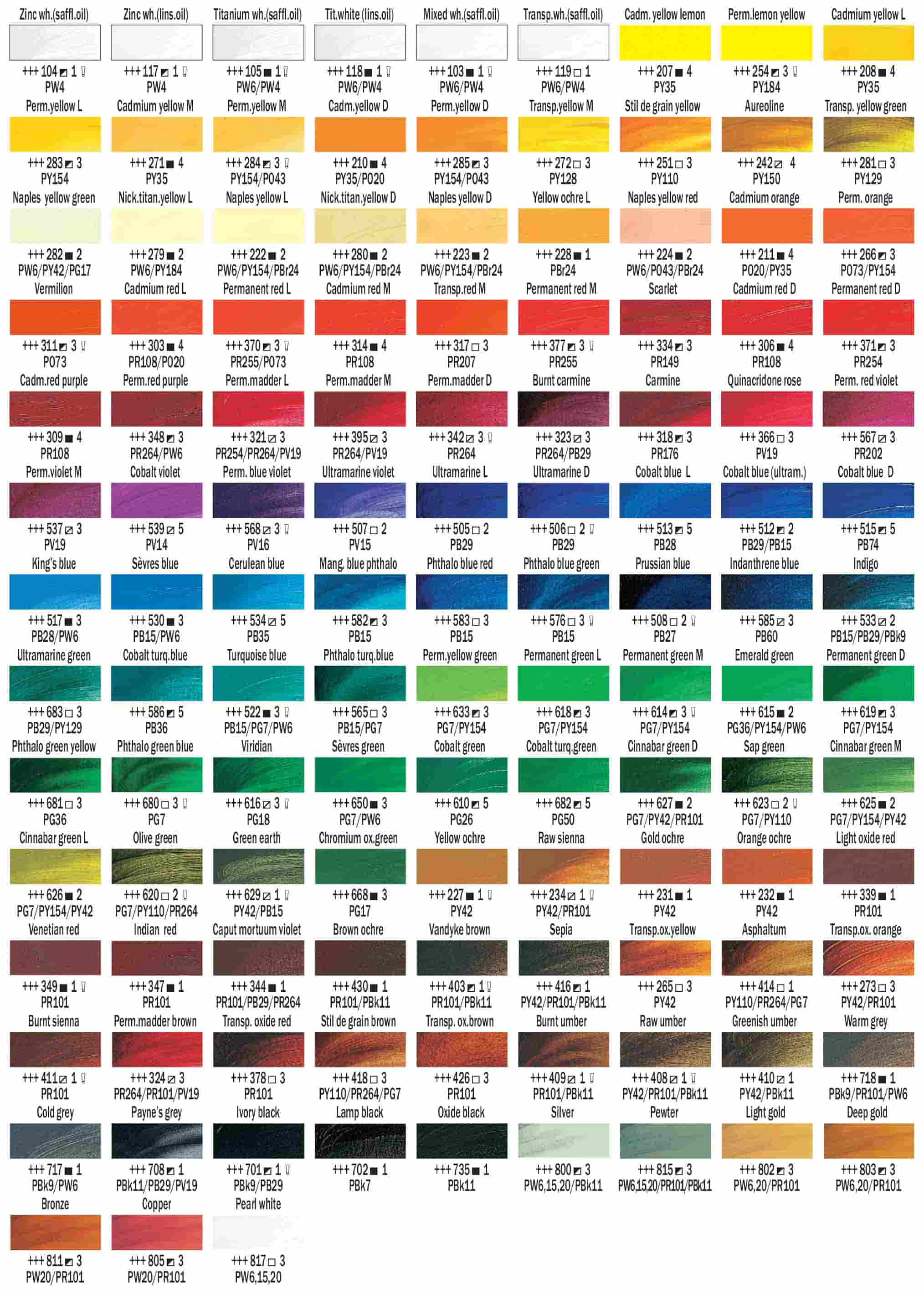 Rembrandt oil color chart